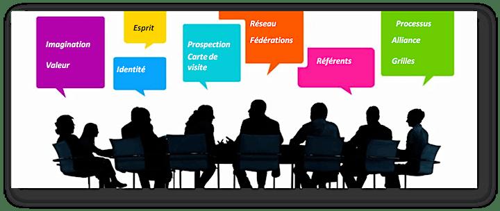 Image pour La supervision et l'identité et le développement commercial du coach