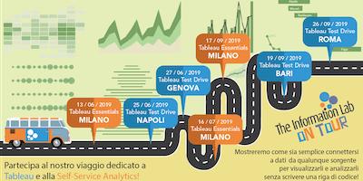 Tableau Til On Tour - Test Drive Bologna