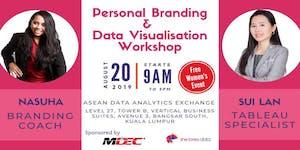 SheLovesData Kuala Lumpur:  FREE Data Visualization...