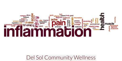 What is Inflammation & How do I Treat it?