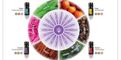 Essential oils and emotional health with Lena