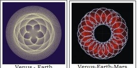 The Harmony of the Spheres Hartmut Warm tickets