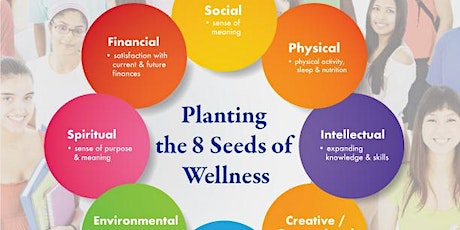 Mindful Bodies & GAINS Fit Self Care & Wellness Conference & Expo tickets