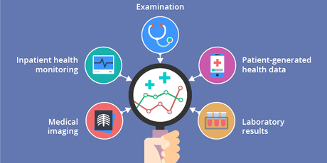 Healthcare Data Analytics Workshop tickets