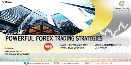 Powerful Forex Trading Strategies tickets