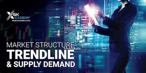 Market Structure Trendline & Supply Demand