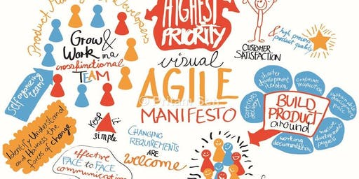 Agile Mindset workshop