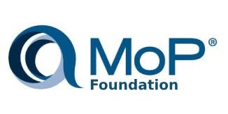 Management of Portfolios – Foundation 3 Days Training in Chicago, IL