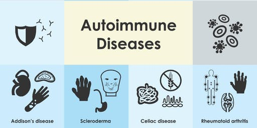 Overcoming Autoimmune Conditions - A Drug Free Approach