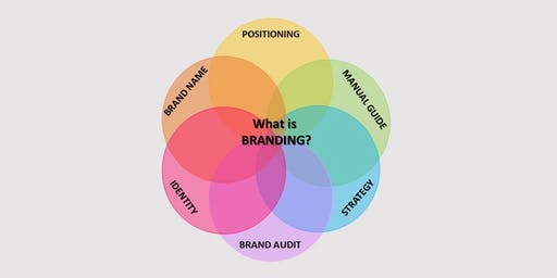 Defining your Brand's DNA