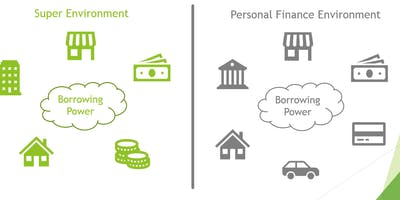 Self Managed Super Fund & Property Investment