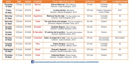 XVIII Latin America & Spain Film Festival - Ella es Ramona / She is Ramona tickets