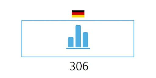 Jedox Report Professional Schulung (2 Tage) - Stuttgart (de)
