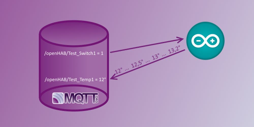 Getting started with MQTT Tickets, Thu, Sep 12, 2019 at 3:00