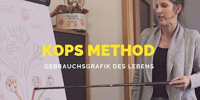 Gebrauchsgrafik des Lebens für Groß und Klein – die Kops Method