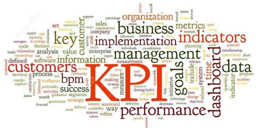 Systems & KPIs that will Transform your Business