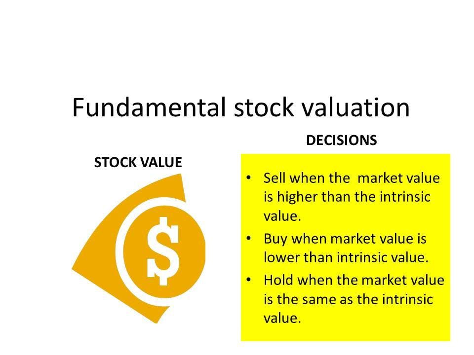 STOCK INVESTMENT : accounting and fundamental valuation of shares