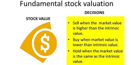 STOCK INVESTMENT  : trading strategies