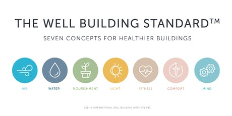 AIA UK Lecture on WELL Building Standard™ - Common Pitfalls for Architects tickets