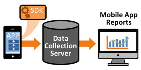 Mobile Based Data Collection For M&E Using ODK and KoBo Toolbox. tickets