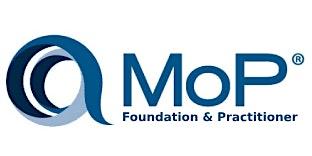 Management of Portfolios – Foundation & Practitioner 3 Days Training in Bristol