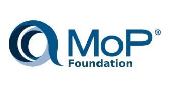 Management of Portfolios – Foundation 3 Days Training in Newcastle