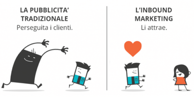 (17^Ed.) Acquisire Clienti: Strategie di Web Marketing - DigitalStrategies Academy