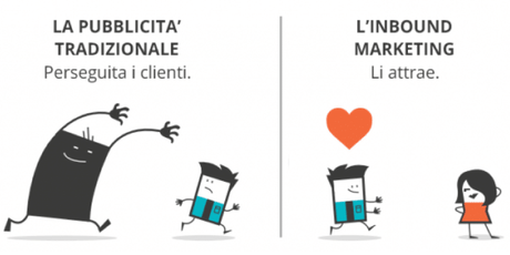 (17^Ed.) Acquisire Clienti: Strategie di Web Marketing - DigitalStrategies Academy biglietti