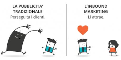 (17^Ed.) Acquisire Clienti: Strategie di Web Marketing - DigitalStrategies Academy biglietti