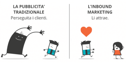 (17^Ed.) Acquisire Clienti: Strategie di Web Marketing - DigitalStrategies Academy