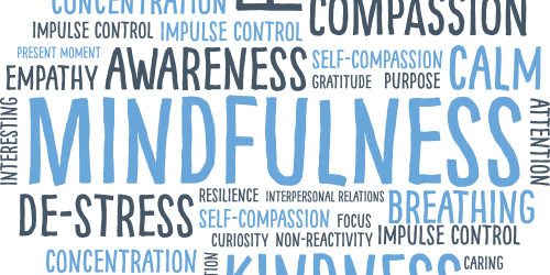 Increase Resilience with Mindfulness (4-week class)