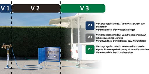 BEULCO Roadshow - Mobile Trinkwasserversorgung (FAB Stapel)