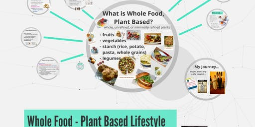 What is Whole Food Plant Based Living? Lecture and Cooking Demo.