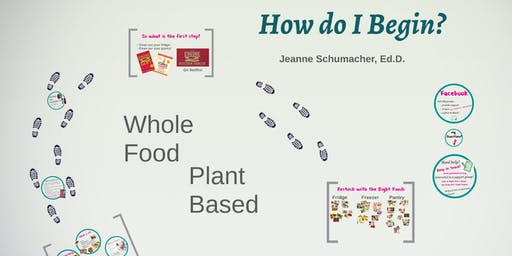How Do You Begin Living Plant-Based? Lecture and Cooking Demo.