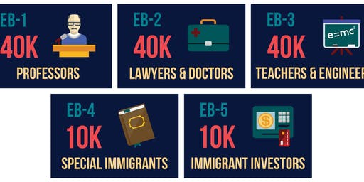 Accessing Global Talent: U.S. Immigration Perspective
