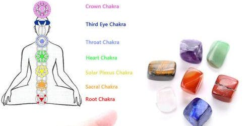 Free Class: Intro to Chakras and Healing with Crystals