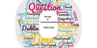 Decade of Commemorations Quiz