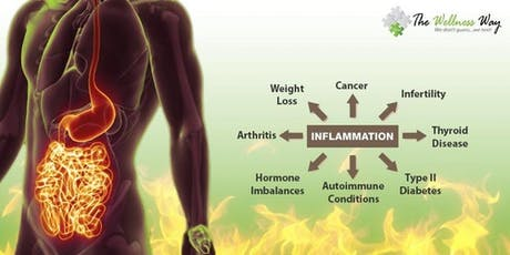 Exemplify Health's Approach to Inflammation 10.01.19 tickets