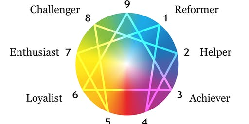 Enneagram Workshop with Jan Johnson