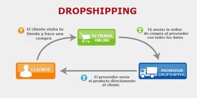 curso de dropshipping, como ganar dinero desde su casa
