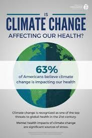 The Truth about Climate Change