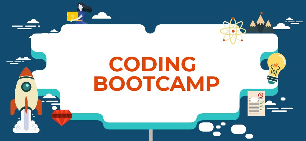 4 Weekends Coding bootcamp in Chapel Hill, NC | Learn to code with c# (c sharp) and .net (dot net) training- computer programming - Coding camp | Learn to write code | Learn Computer programming training course bootcamp, Software development training