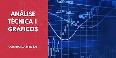 Curso - Análise Técnica 1 - Aprendendo a Operar Gráficos