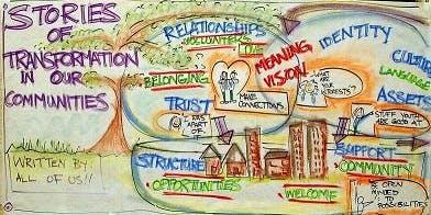 Community Mediation Training