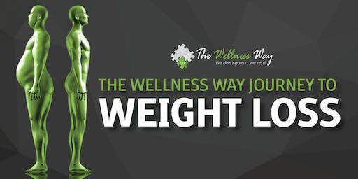 The Wellness Way's Journey to Weightloss