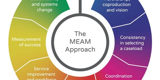 MEAM Learning Hub: Supporting Women Experiencing Multiple Disadvantage