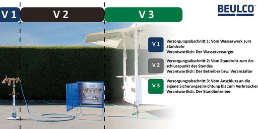 BEULCO Roadshow - Mobile Trinkwasserversorgung (Kronshagen)