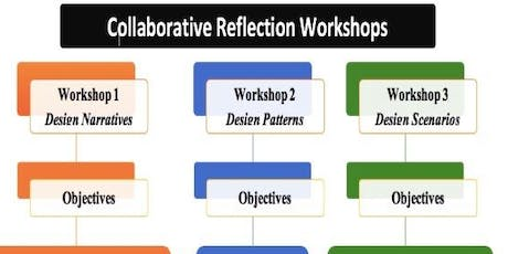 Designing an adolescent-friendly sexual and reproductive health training resource: Three Participatory Workshops tickets