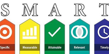 Creating S.M.A.R.T.S. Success: Goal-Setting and Documenting Progress  tickets