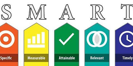 Creating S.M.A.R.T.S. Success: Goal-Setting and Documenting Progress